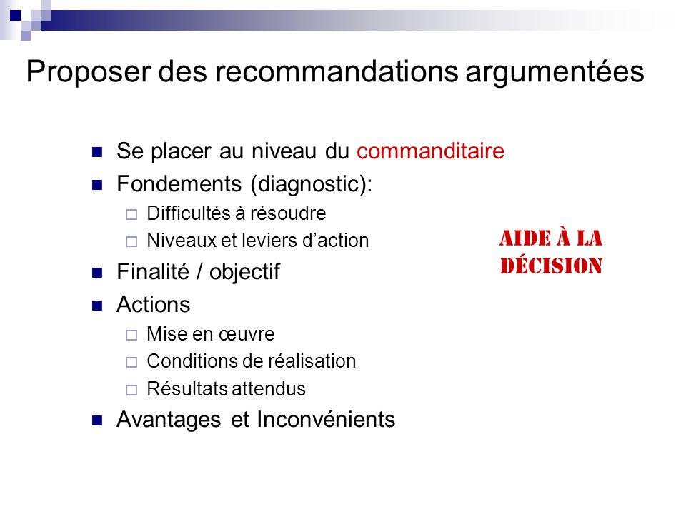 Proposer des recommandations argumentées