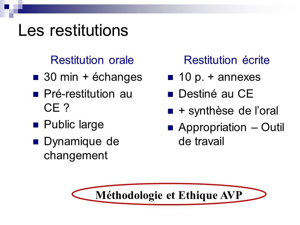 Méthodologie et Ethique AVP