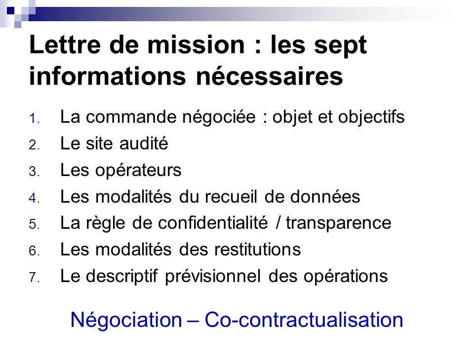 Lettre de mission : les sept informations nécessaires