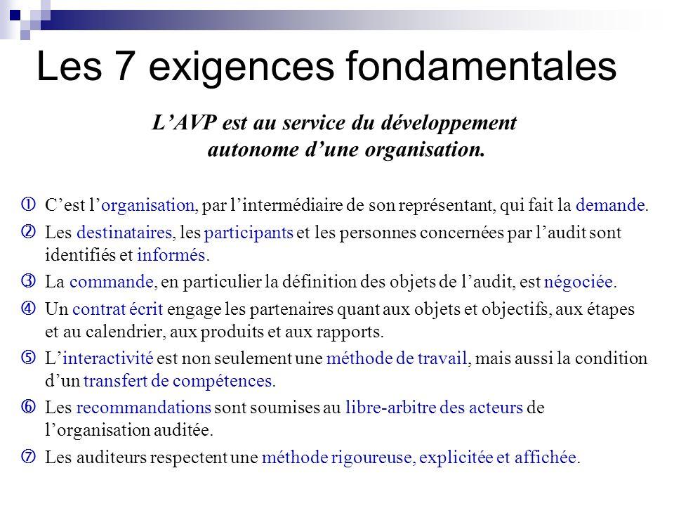 Les 7 exigences fondamentales