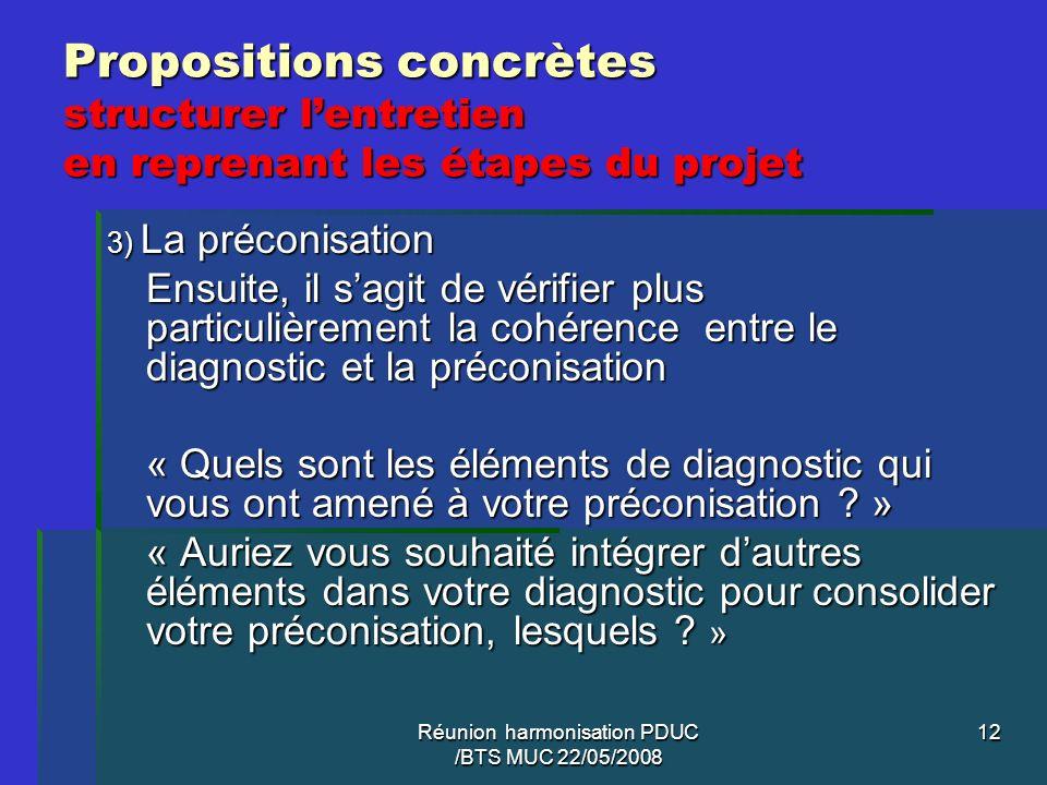 Réunion harmonisation PDUC /BTS MUC 22/05/2008