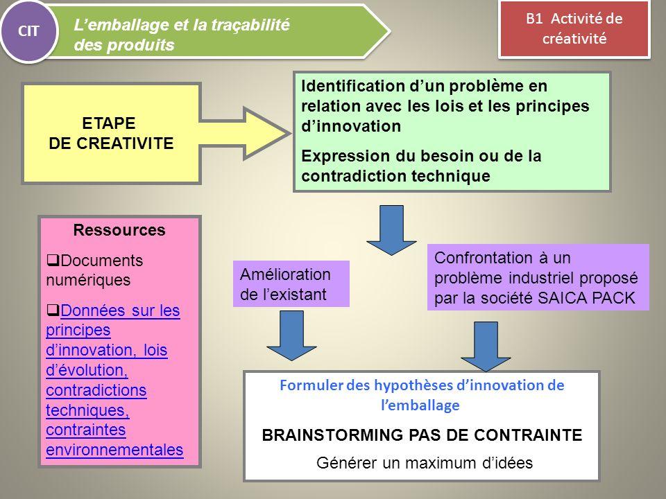 BRAINSTORMING PAS DE CONTRAINTE