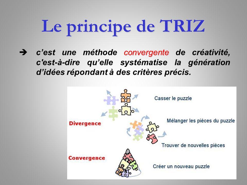 Le principe de TRIZ