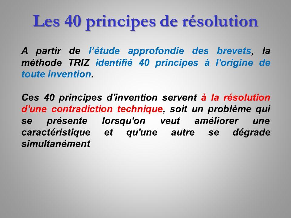 Les 40 principes de résolution