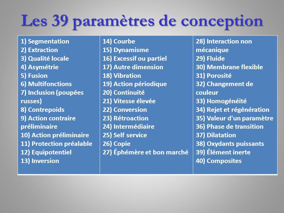 Les 39 paramètres de conception