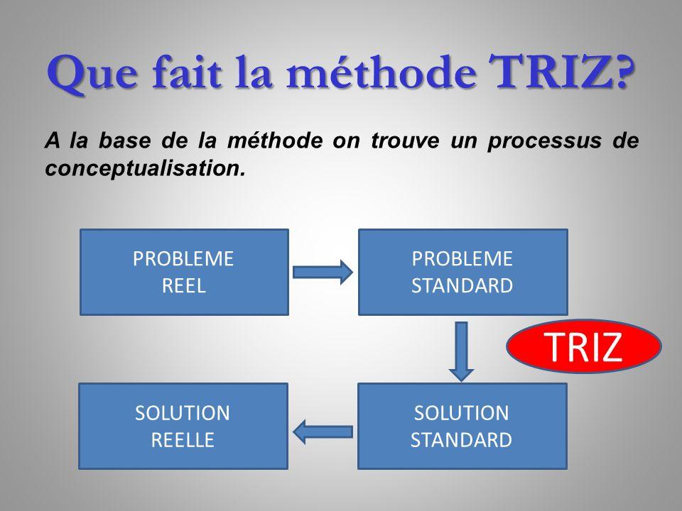 Que fait la méthode TRIZ