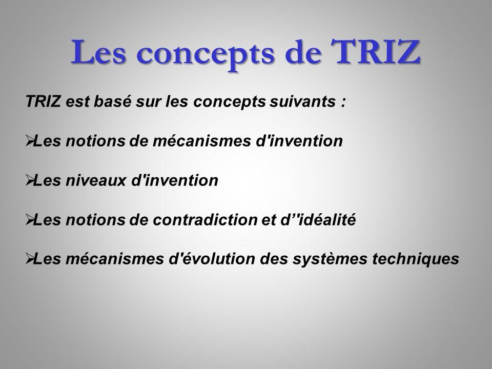 Les concepts de TRIZ TRIZ est basé sur les concepts suivants :