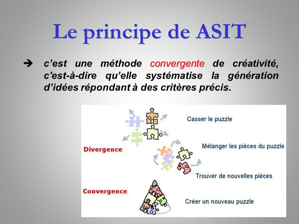 Le principe de ASIT