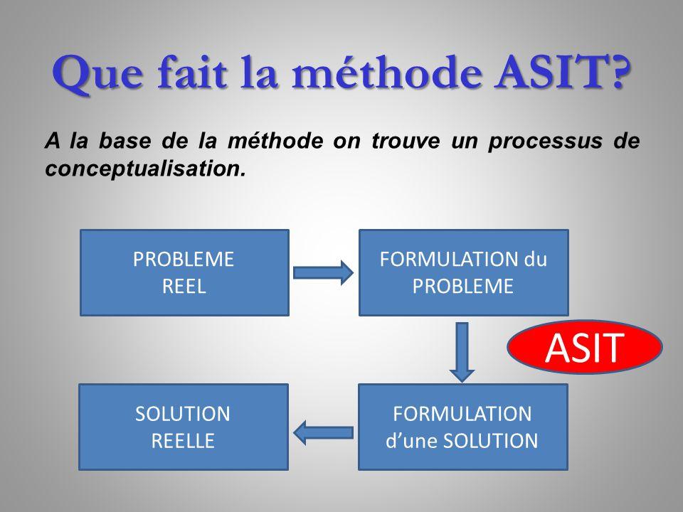 Que fait la méthode ASIT