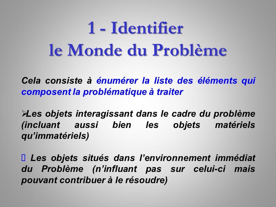 1 - Identifier le Monde du Problème