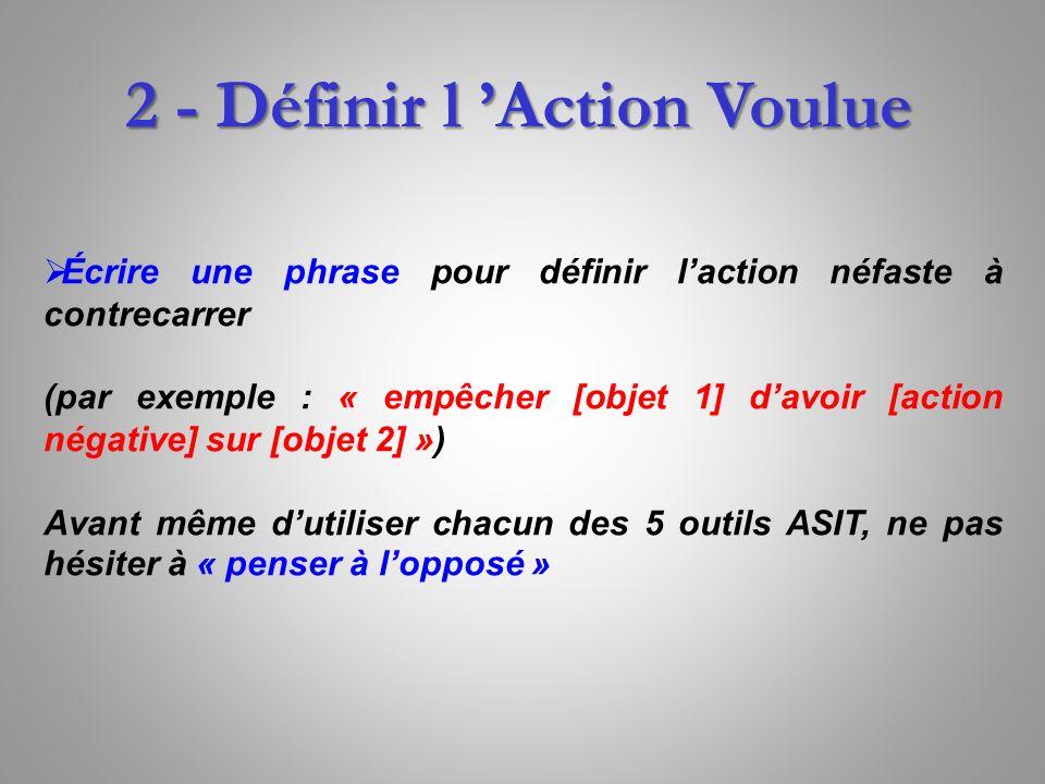 2 - Définir l 'Action Voulue