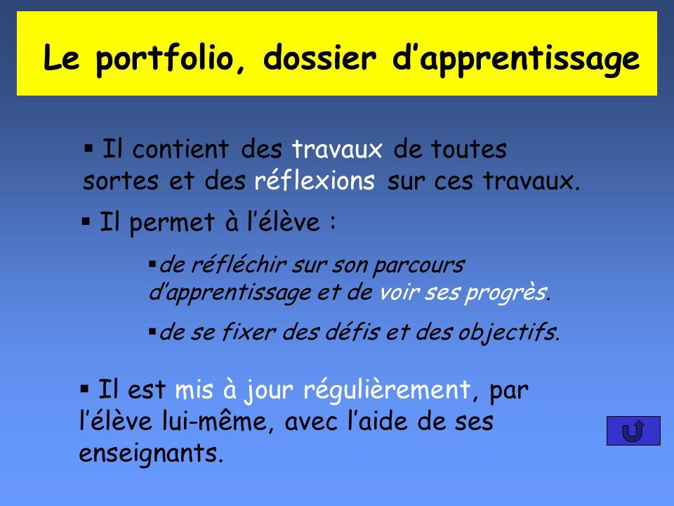 Le portfolio, dossier d'apprentissage
