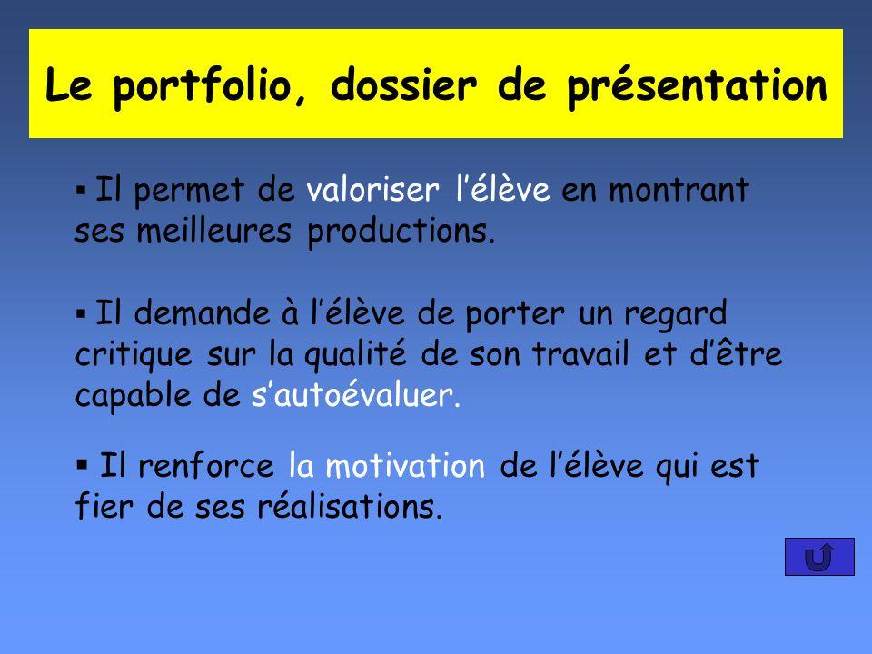 Le portfolio, dossier de présentation