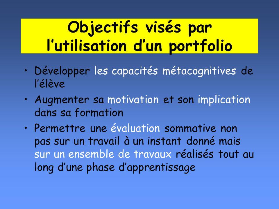 Objectifs visés par l'utilisation d'un portfolio