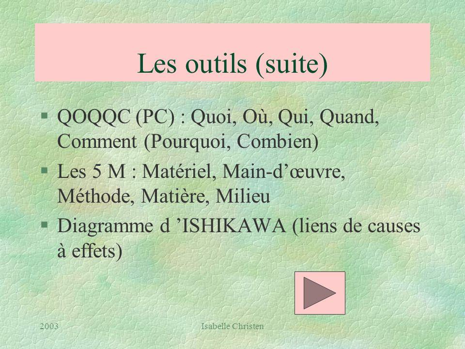 Les outils (suite) QOQQC (PC) : Quoi, Où, Qui, Quand, Comment (Pourquoi, Combien) Les 5 M : Matériel, Main-d'œuvre, Méthode, Matière, Milieu.