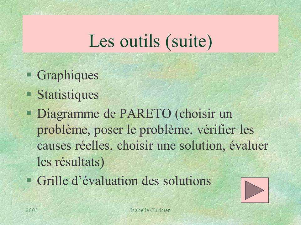Les outils (suite) Graphiques Statistiques