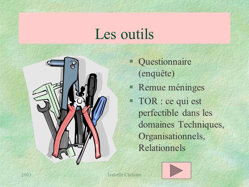Les outils Questionnaire (enquête) Remue méninges