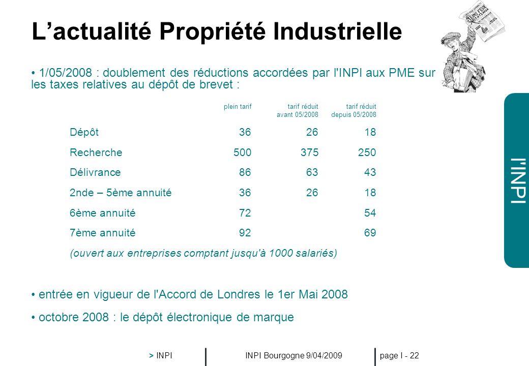L'actualité Propriété Industrielle