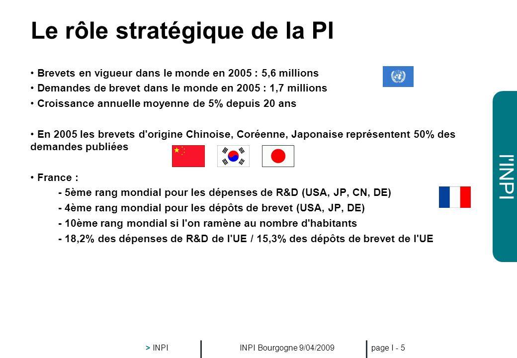 Le rôle stratégique de la PI