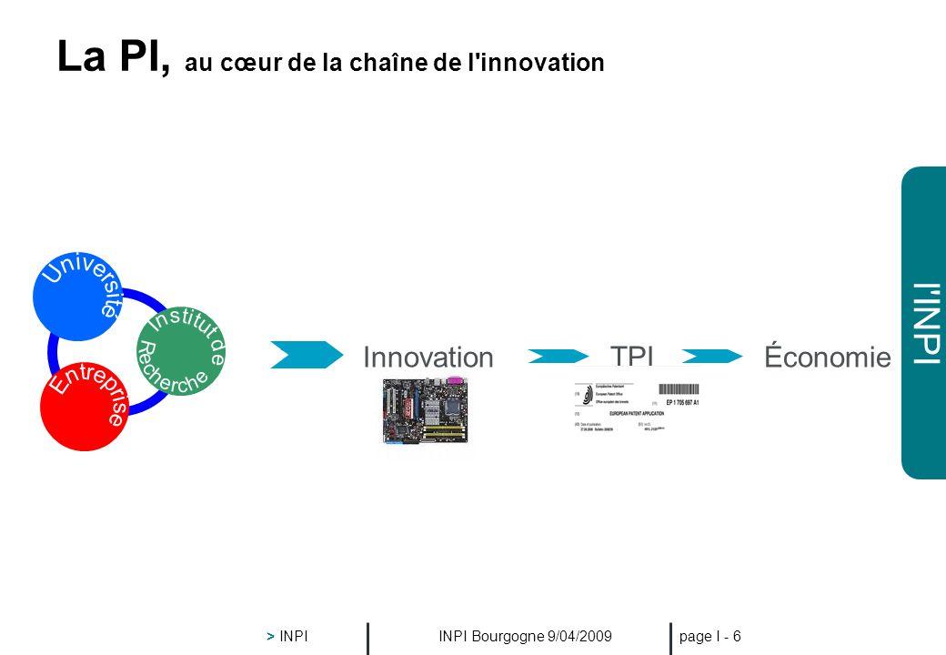 La PI, au cœur de la chaîne de l innovation