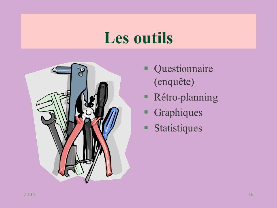 Les outils Questionnaire (enquête) Rétro-planning Graphiques