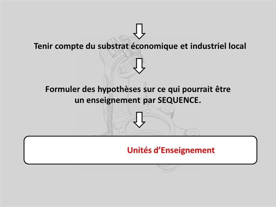 Tenir compte du substrat économique et industriel local