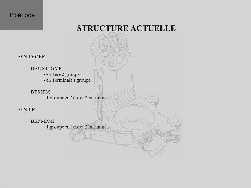 STRUCTURE ACTUELLE 1°période EN LYCEE BAC STI GMP - en 1ère 2 groupes