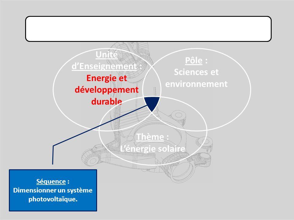 Unité d'Enseignement : Energie et développement durable Pôle :