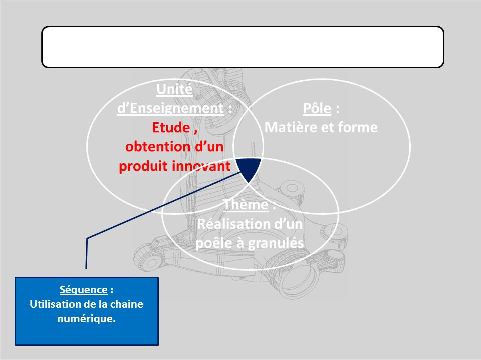 Etude , obtention d'un produit innovant Pôle : Matière et forme