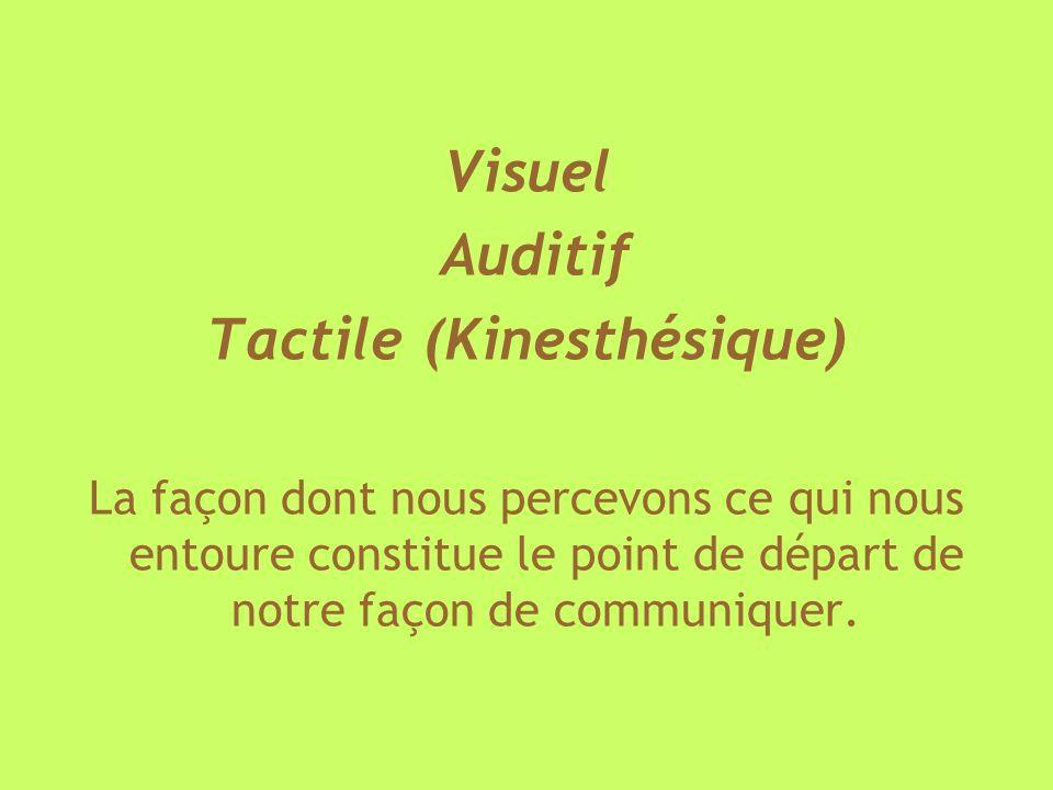 Tactile (Kinesthésique)