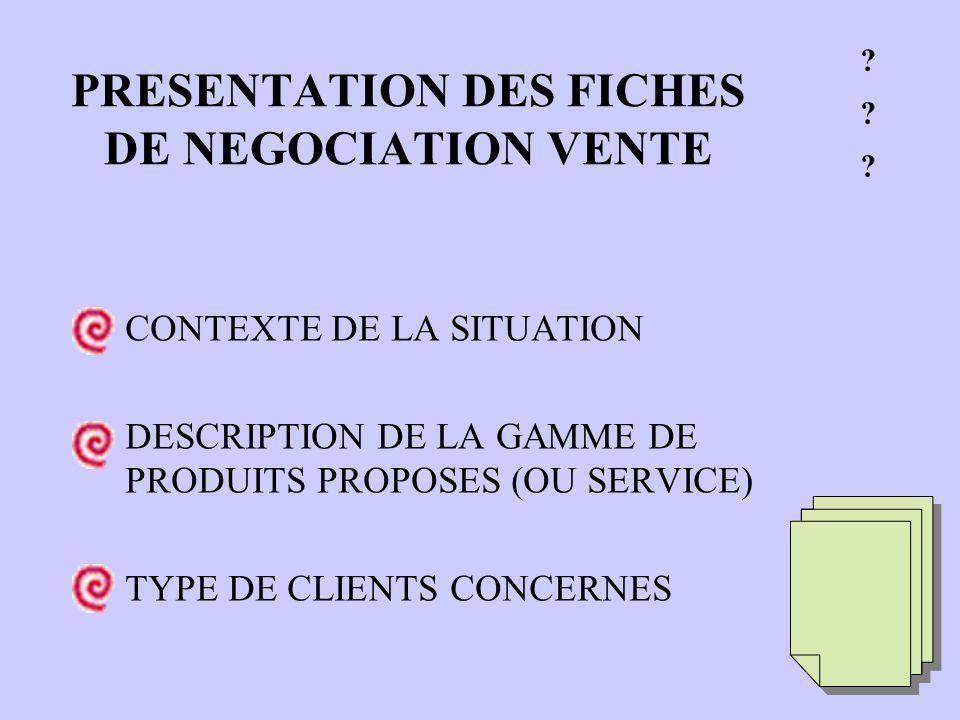 PRESENTATION DES FICHES DE NEGOCIATION VENTE