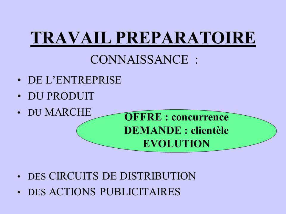 TRAVAIL PREPARATOIRE CONNAISSANCE : DE L'ENTREPRISE DU PRODUIT