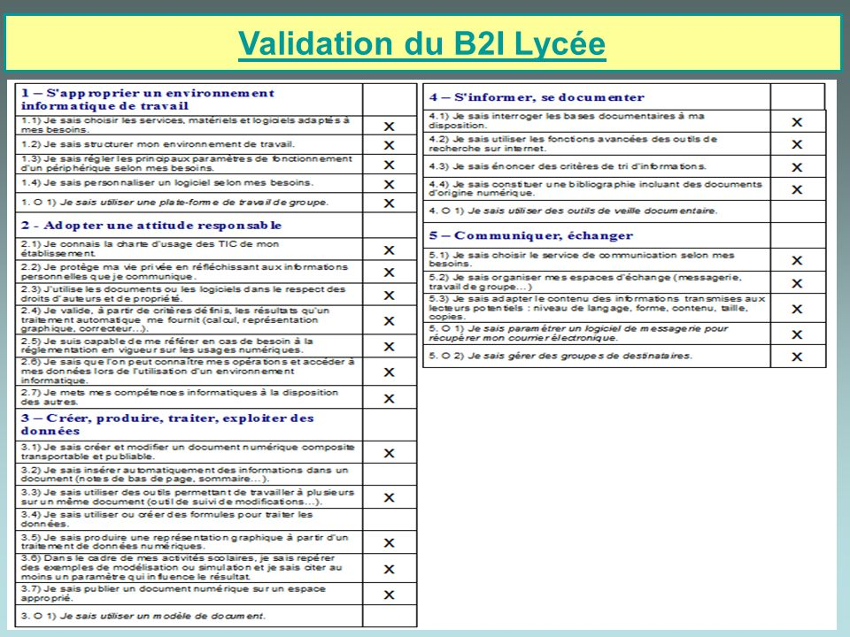 Validation du B2I Lycée