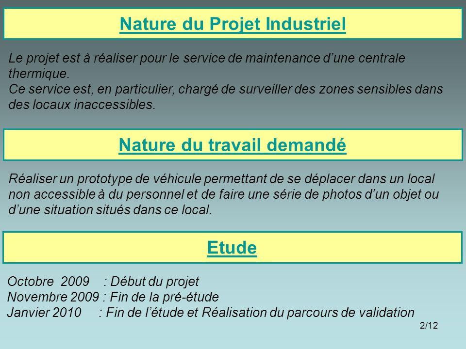 Nature du Projet Industriel Nature du travail demandé