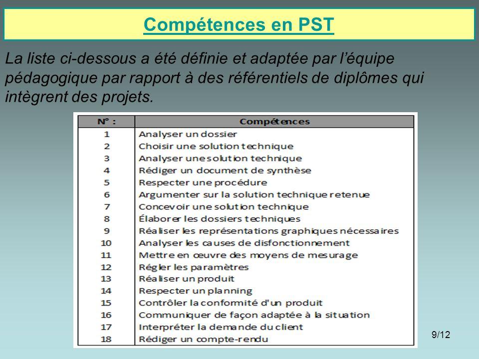 Compétences en PST