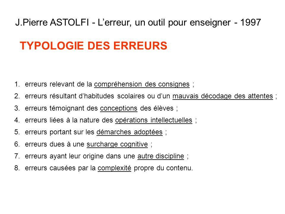 J.Pierre ASTOLFI - L'erreur, un outil pour enseigner - 1997