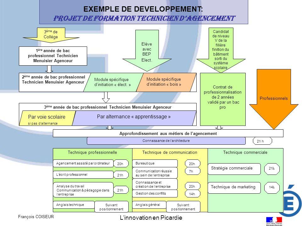EXEMPLE DE DEVELOPPEMENT: PROJET DE FORMATION TECHNICIEN D'AGENCEMENT