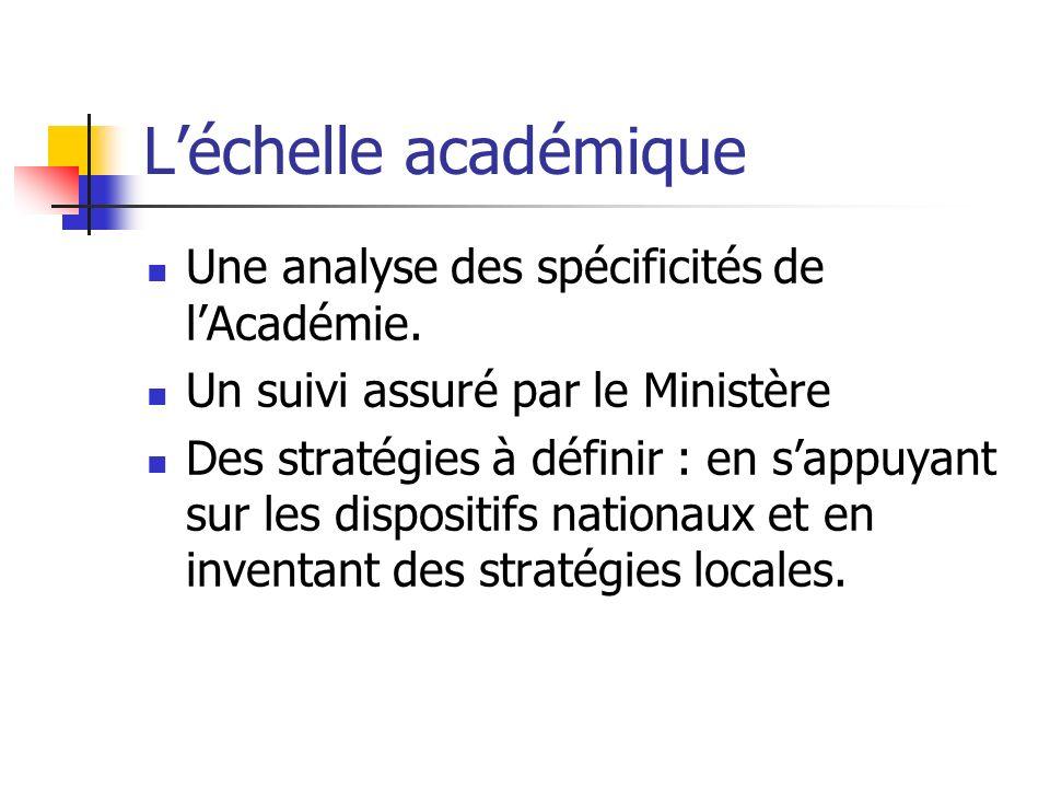 L'échelle académique Une analyse des spécificités de l'Académie.