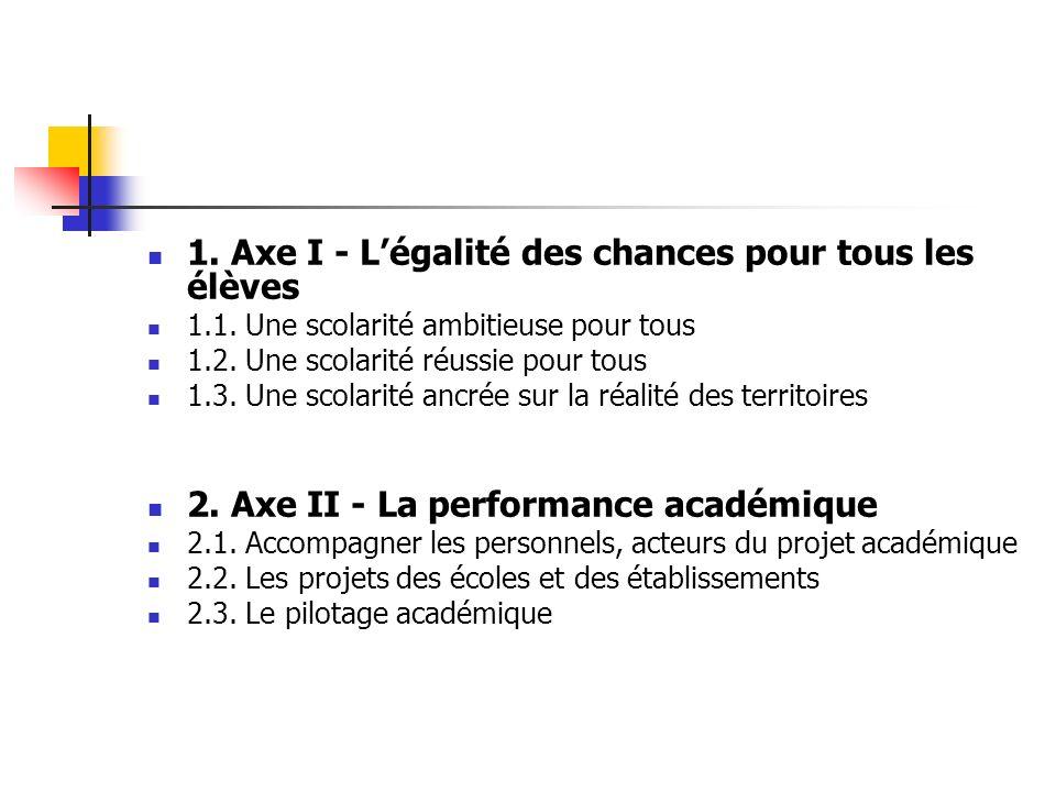 1. Axe I - L'égalité des chances pour tous les élèves