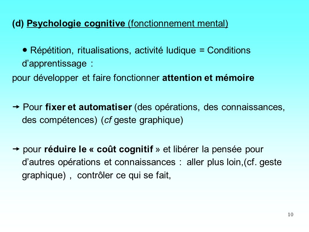 (d) Psychologie cognitive (fonctionnement mental)