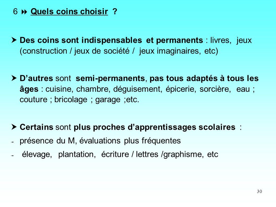 6  Quels coins choisir  Des coins sont indispensables et permanents : livres, jeux (construction / jeux de société / jeux imaginaires, etc)