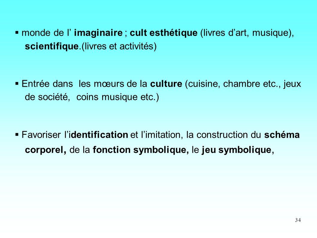  monde de l' imaginaire ; cult esthétique (livres d'art, musique), scientifique.(livres et activités)
