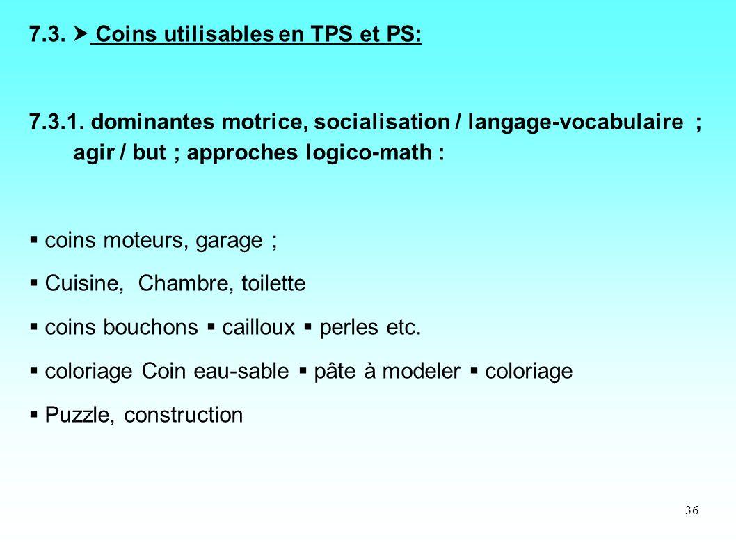 7.3.  Coins utilisables en TPS et PS: