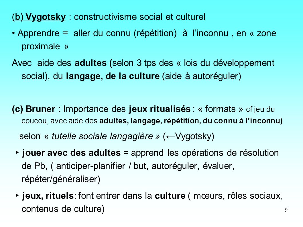 (b) Vygotsky : constructivisme social et culturel