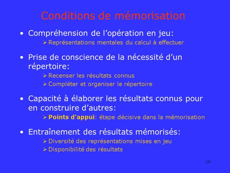 Conditions de mémorisation