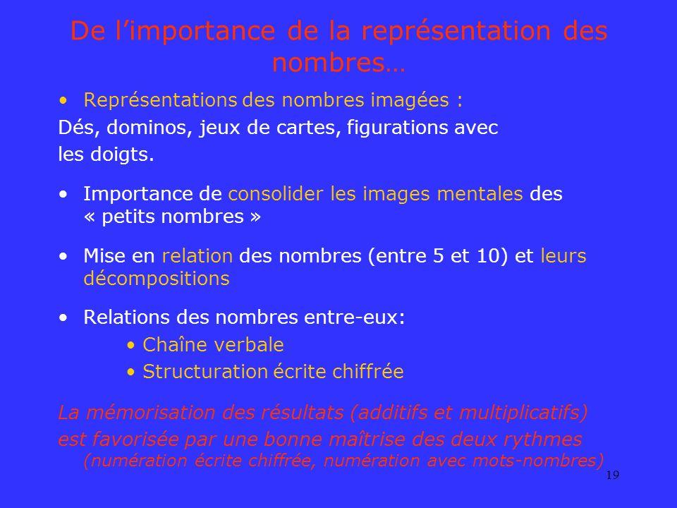 De l'importance de la représentation des nombres…