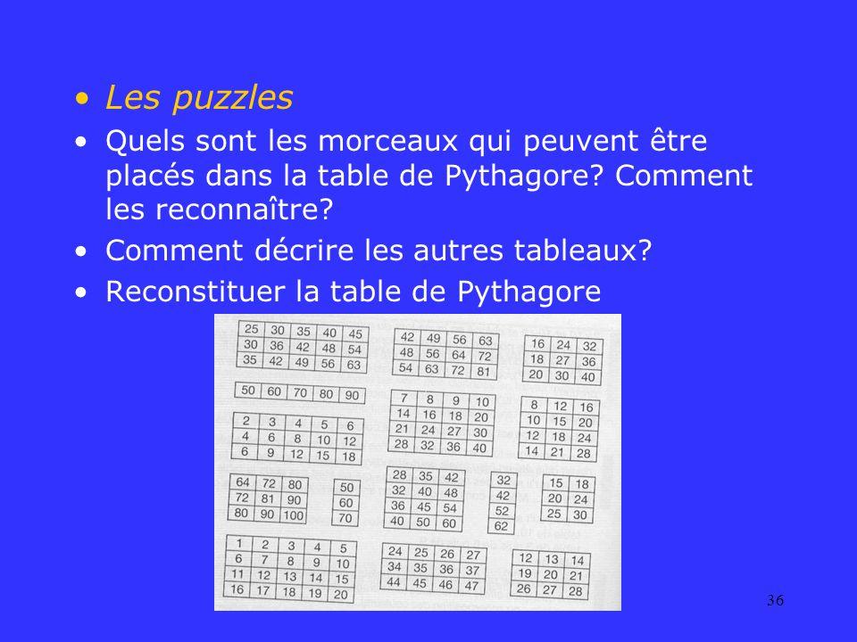 Les puzzles Quels sont les morceaux qui peuvent être placés dans la table de Pythagore Comment les reconnaître