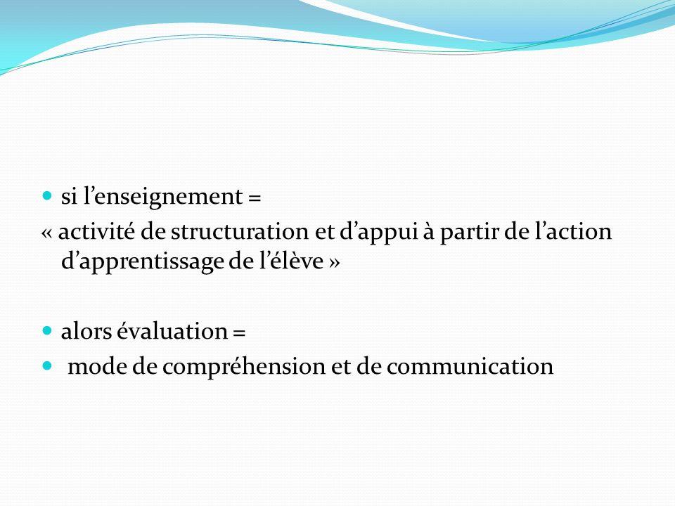 si l'enseignement = « activité de structuration et d'appui à partir de l'action d'apprentissage de l'élève »