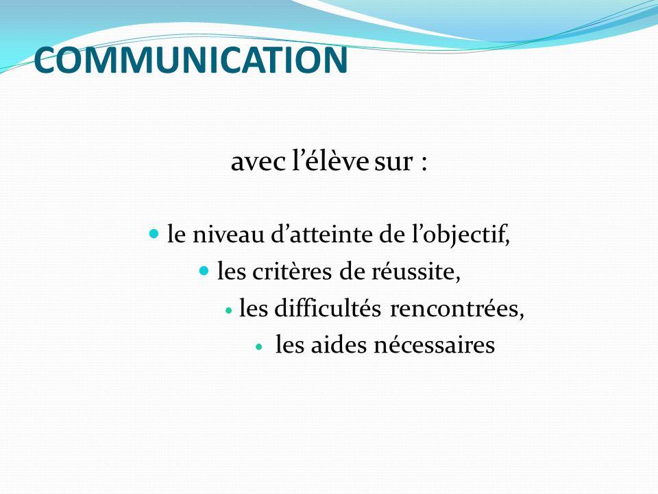 COMMUNICATION avec l'élève sur : le niveau d'atteinte de l'objectif,