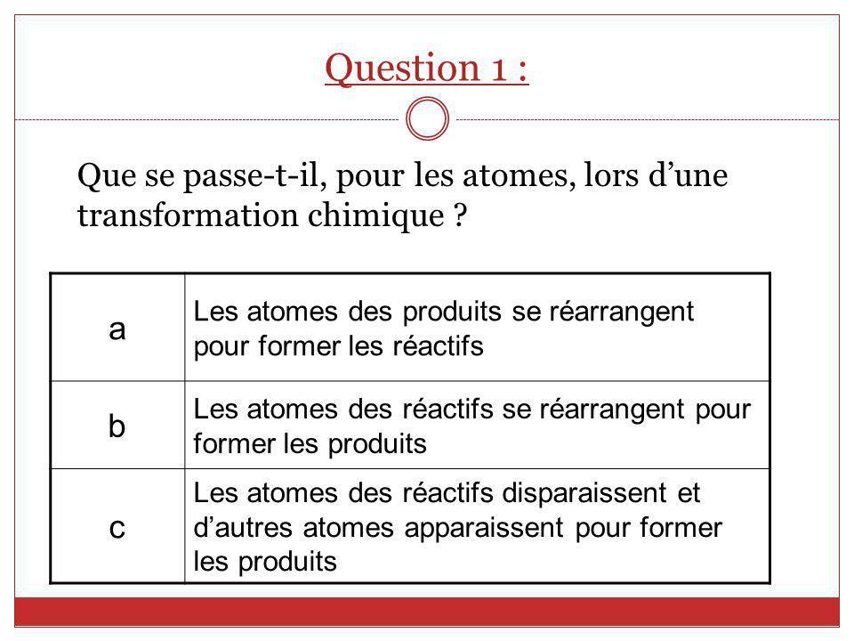 Question 1 : Que se passe-t-il, pour les atomes, lors d'une transformation chimique a.